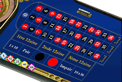 Types de paris sur la roulette : les paris extérieurs
