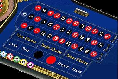 table_roulette