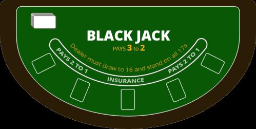 Regle Blackjack en ligne
